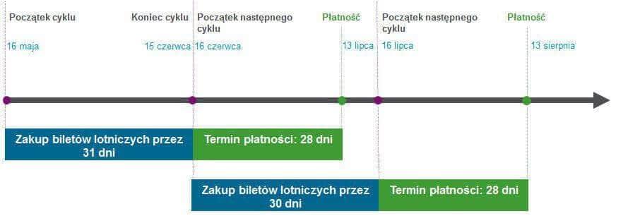 bta-platnosc